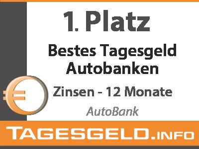 testsiegel-autobankvergleich-autobank