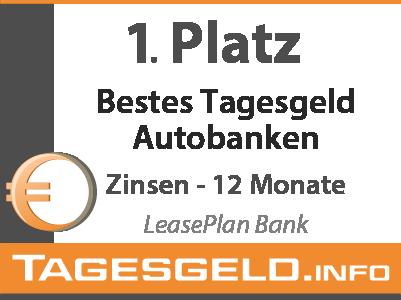 testsiegel-autobankvergleich-leaseplanbank